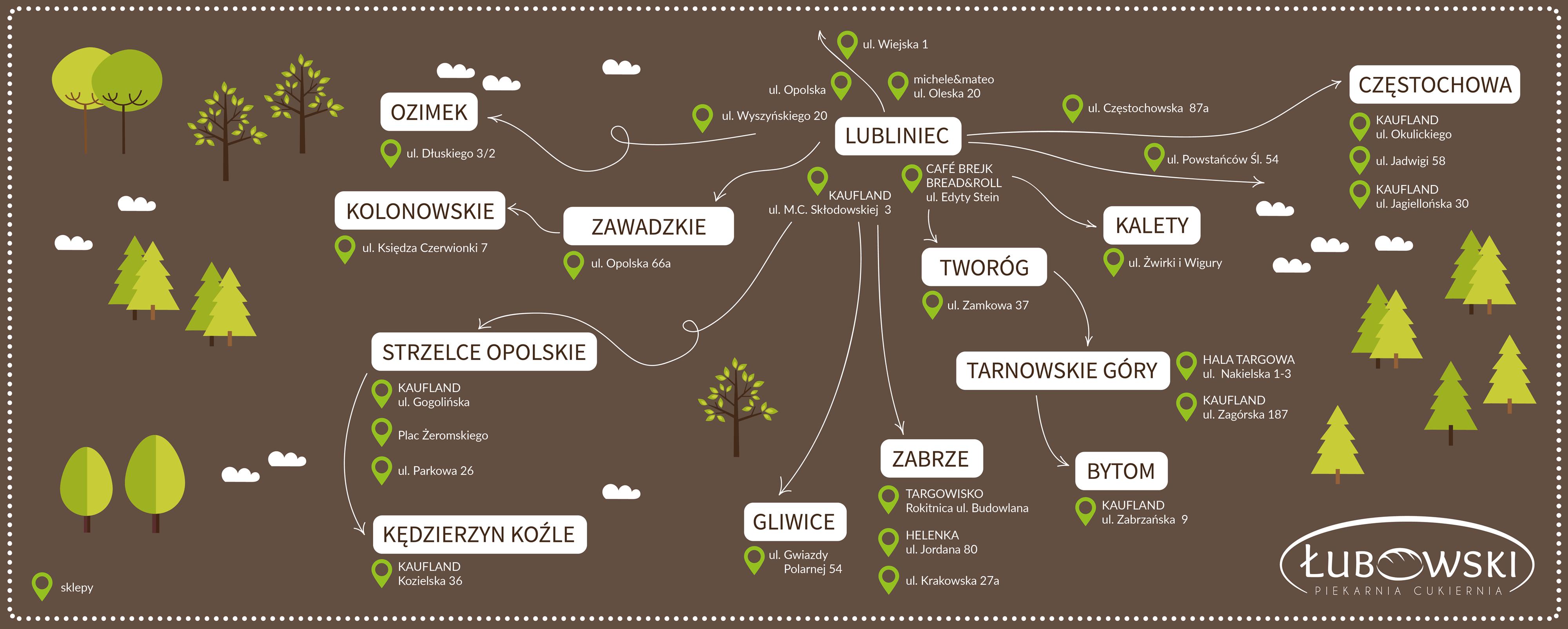 Lokalizacje